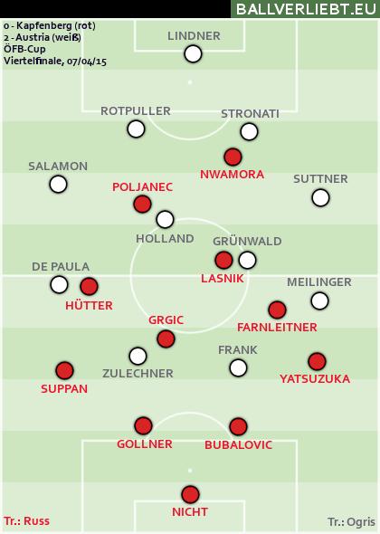 Kapfenberg - Austria 0:2 (0:1)