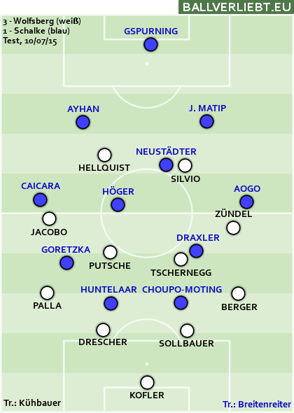WAC - Schalke 3:1 (2:0)