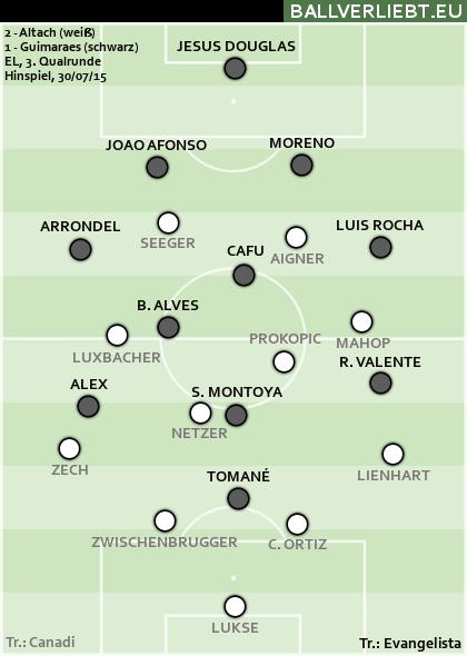 Altach - Vitória Guimarães 2:1 (0:0)