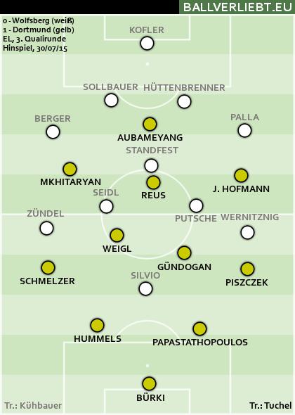 WAC - Borussia Dortmund 0:1 (0:1)