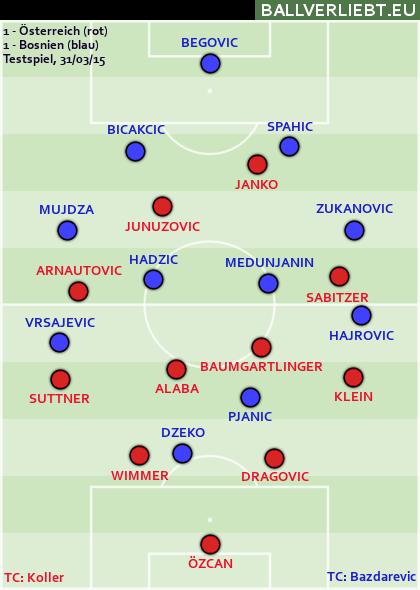 Österreich - Bosnien 1:1 (1:0)