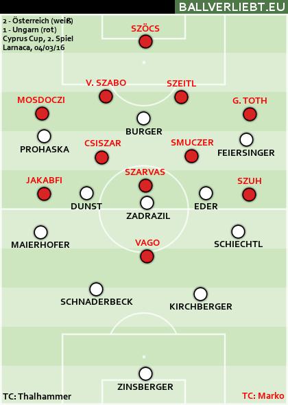 Österreich - Ungarn 2:1 (0:0)