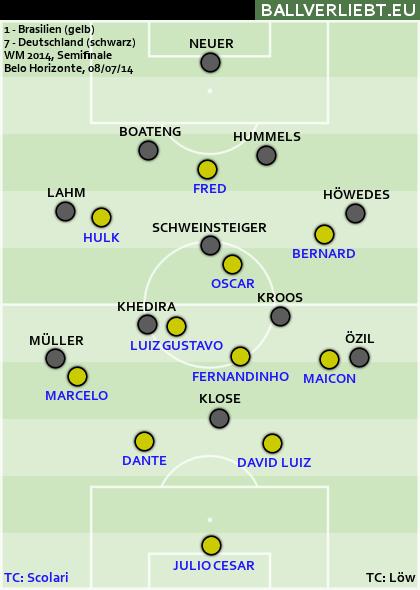 Brasilien - Deutschland 1:7 (0:5)
