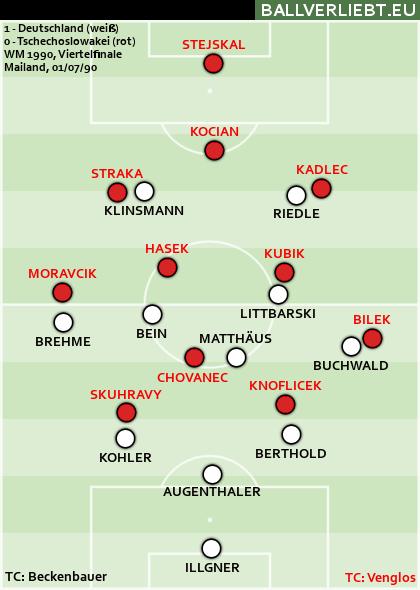 Deutschland - Tschechoslowakei 1:0 (1:0)