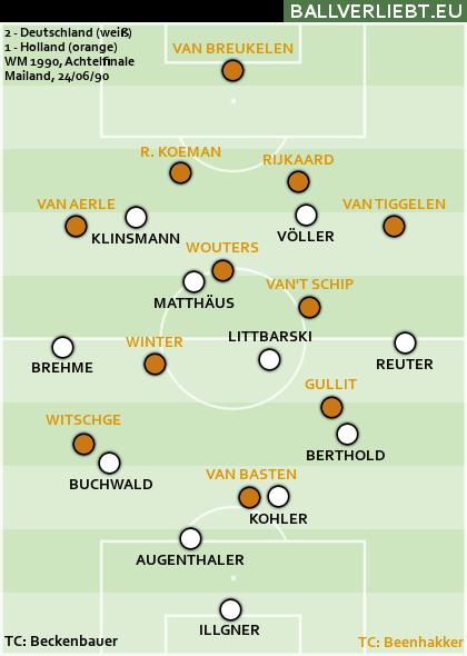 Deutschland - Holland 2:1 (0:0)