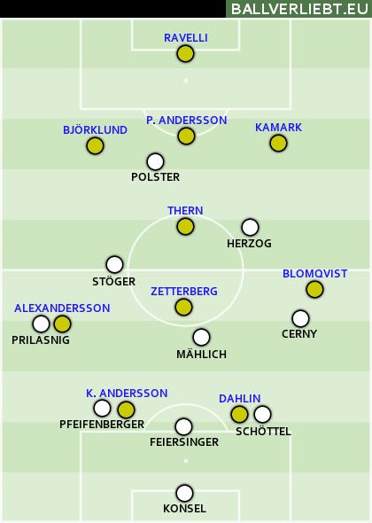 Österreich - Schweden 1:0 ... Min. 69 bis 81
