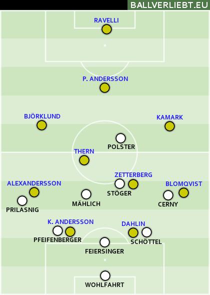 Österreich-Schweden 1:0 ... ab Min. 83