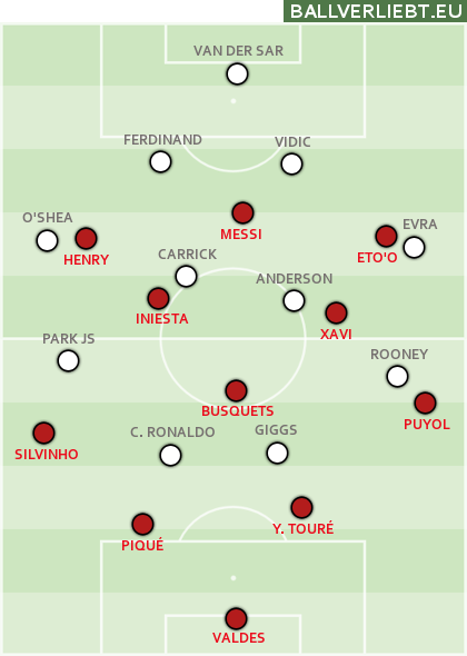 Barcelona - Man Utd (nach dem 1:0)