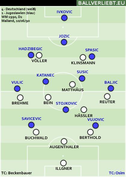 Deutschland - Jugoslawien 4:1 (2:0)
