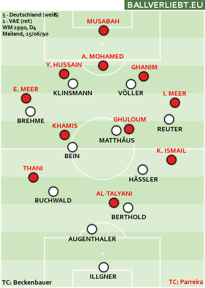 Deutschland - VAE 5:1 (2:0)
