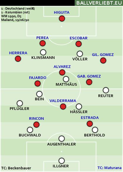 Deutschland - Kolumbien 1:1 (0:0)