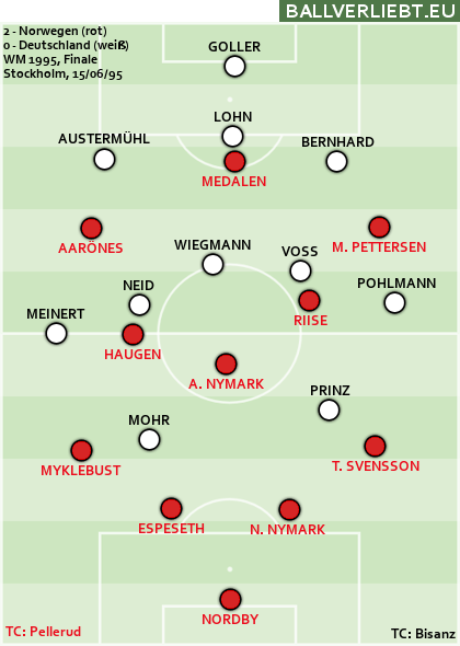 Finale 1995: Norwegen-Deutschland 2:0 (2:0)