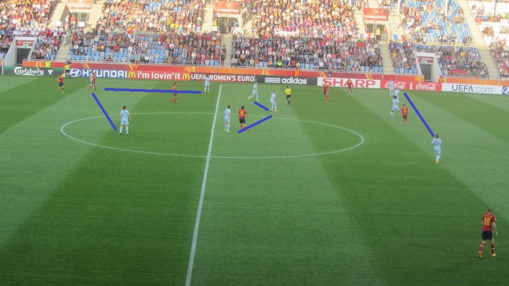 Klar zu erkennen: Frankreichs 4-3-3