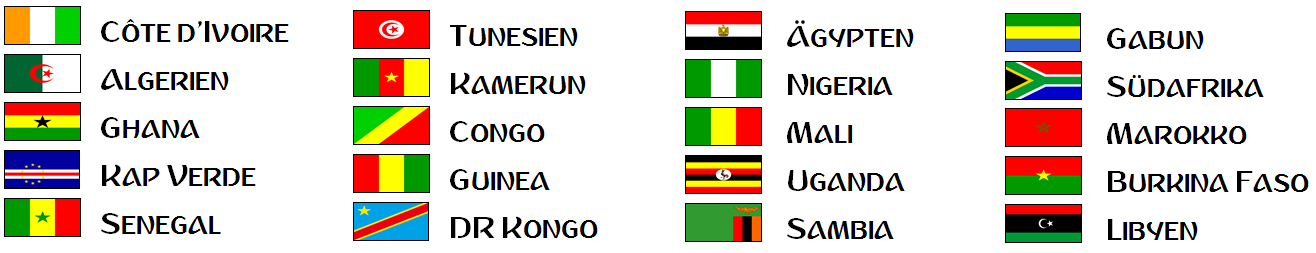 Töpfe Afrika