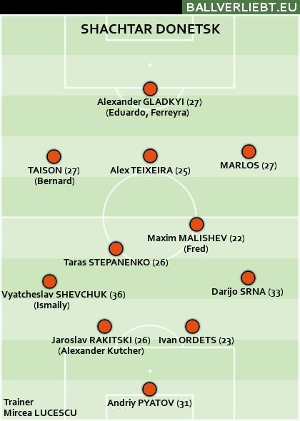 FC Shachtar Donetsk