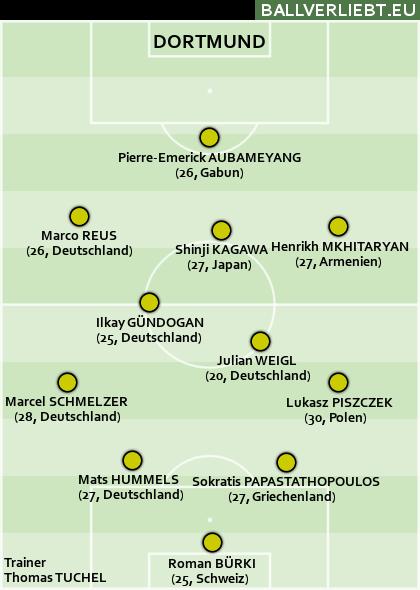 Team Dortmund