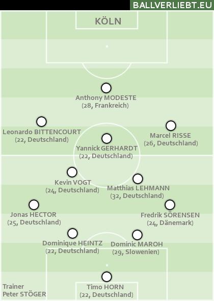 Team Köln