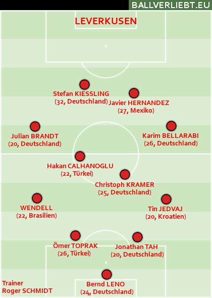 Team Leverkusen