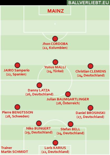 Team Mainz