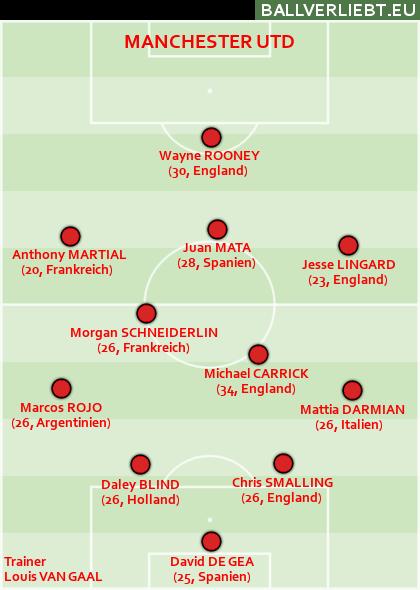 Team Man Utd