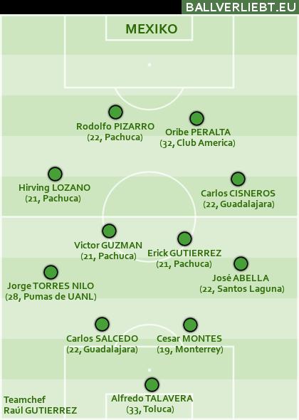 Team Mexiko