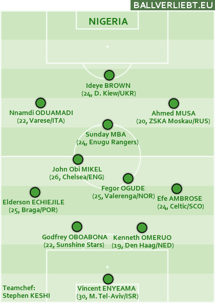 Nigeria fehlten zwei wichtige Spieler