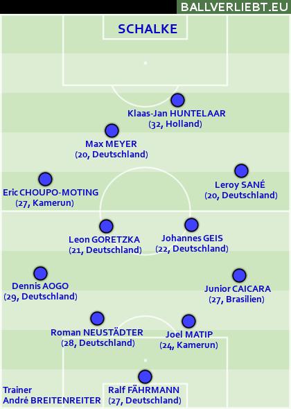 Team Schalke