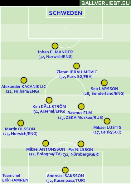 So spielte Schweden im WM-Playoff gegen Portugal