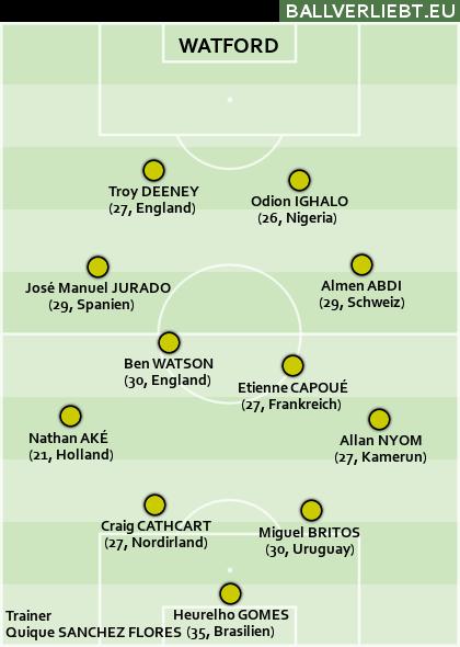 Team Watford