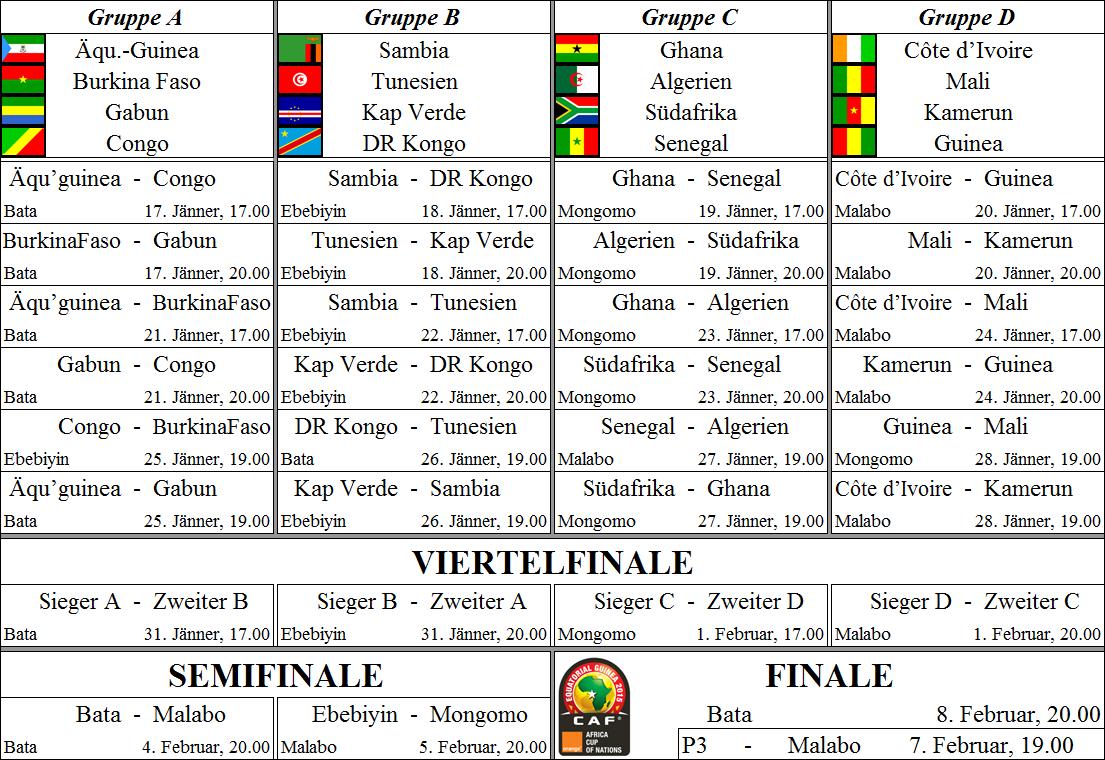 afrikacup