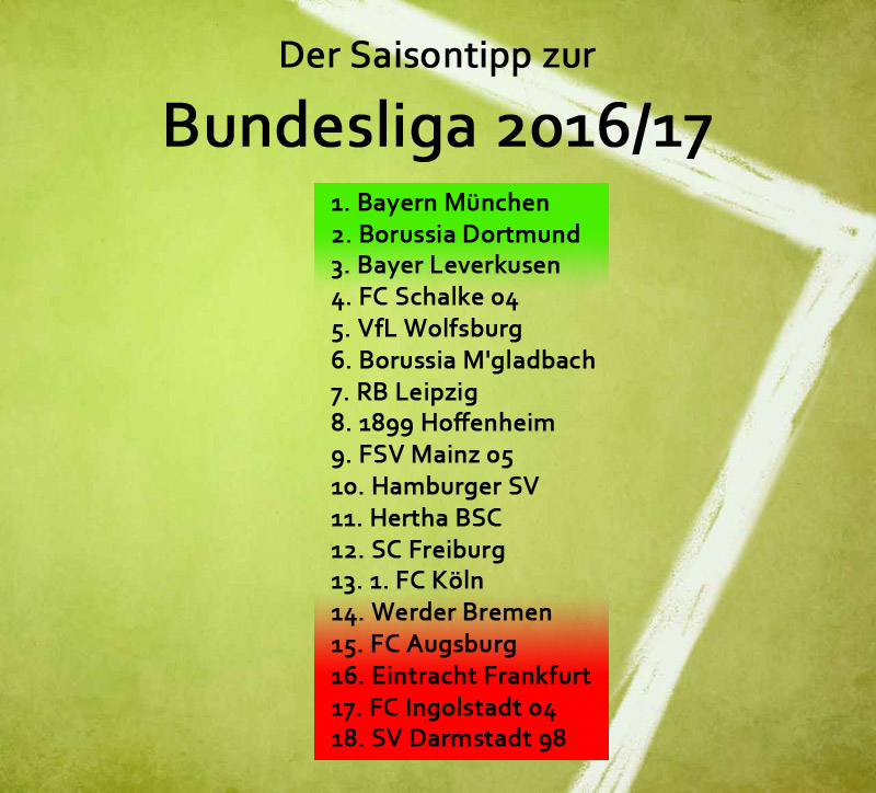 Saisonprognose Bundesliga 2016/17