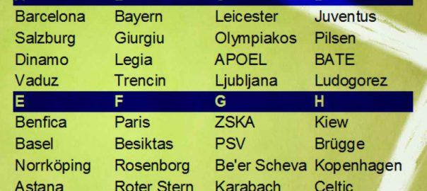 Champions League 2016/17, Fiktiv mit 32 Teams