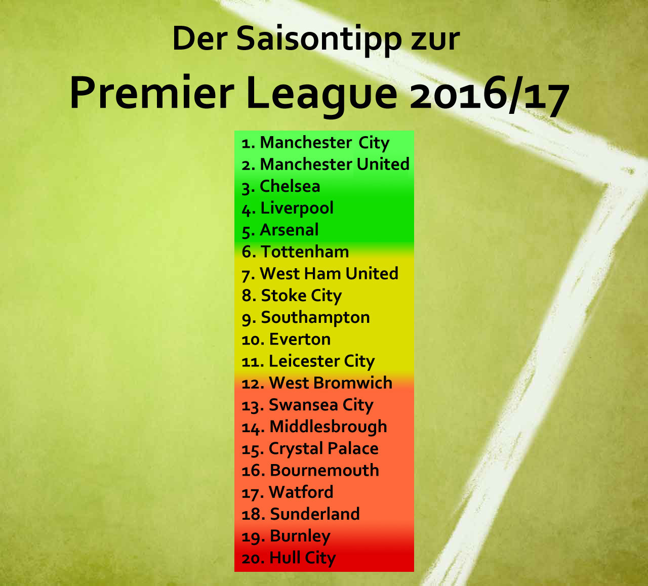 Saisonprognose Premier League 2016/17