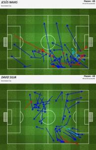 Navas hielt die Position rechts, Silva bearbeitete die rechte Seite sogar mehr als seine angestammte  linke - niemand ersetzte ihn dort.