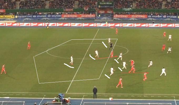Österreich vs Schweiz 2015: 1:2